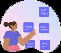 Online Classroom Program