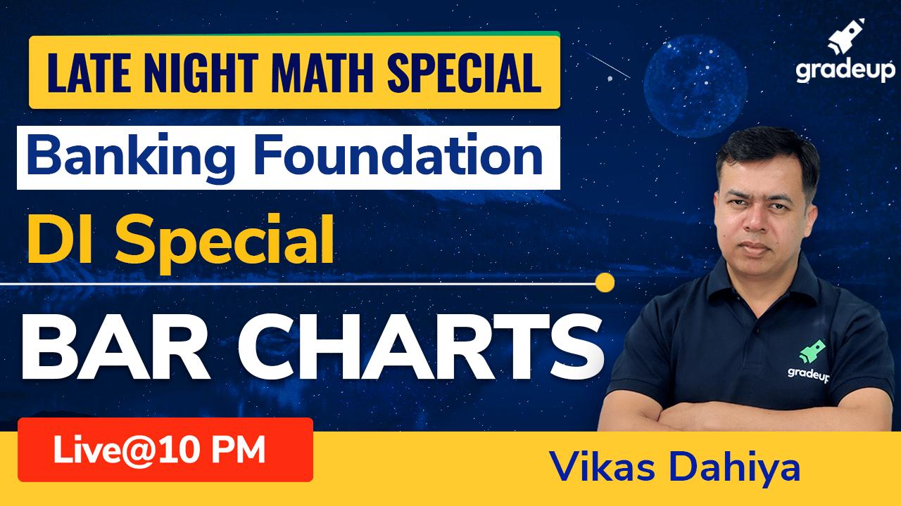 DI Special-Bar charts | All Bank Exam | Quant | Vikas Dahiya  | Gradeup