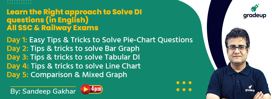 Learn the Right Approach to Solve DI Questions (in English)