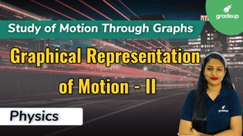 Graphical Representation of Motion - II